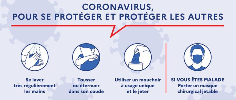 Protocole de désinfection contre le coronavirus